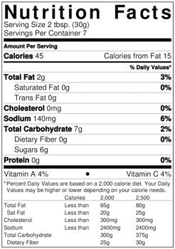 Sriracha Squeeze Garnishing Sauce Nutrition facts