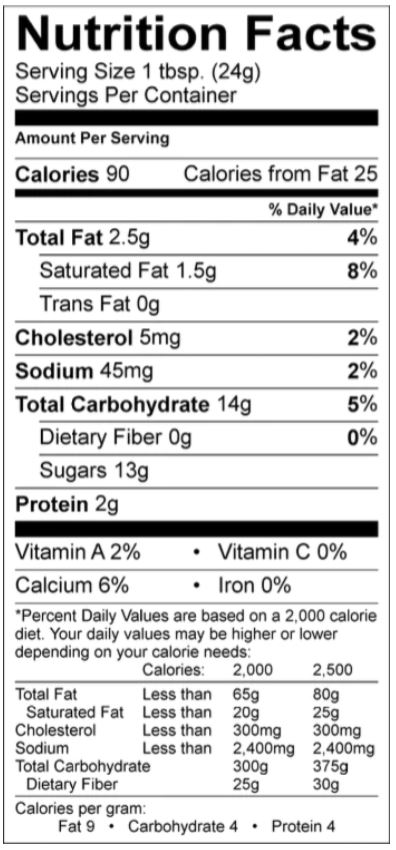 Fat Toad Farm Nutrition Info